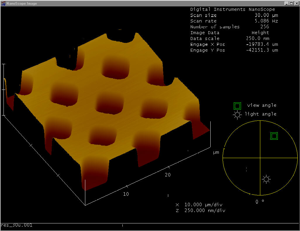 Nano Measures - Cross section of poly silicon surface - XYALIS announce an Advanced Methodology for Building CMP Models