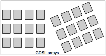 GDS Arrays - From GDSII to OASIS