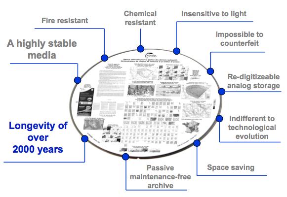 nanoform-specifications