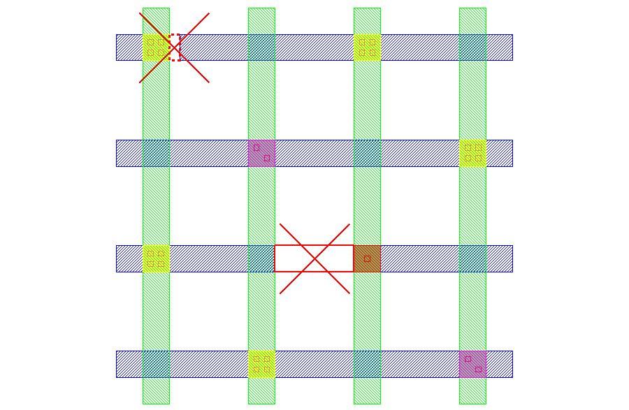 SmartMRC Mask Rule Checker - error Detection